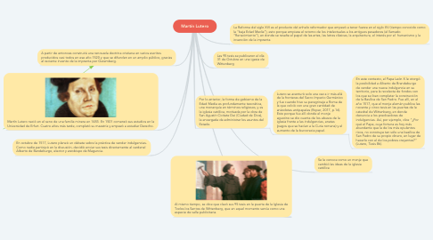 Mind Map: Martín Lutero
