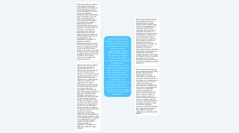 Mind Map: Los sistemas agrícolas se definen como conjuntos de explotaciones agrícolas individuales con recursos básicos, pautas empresariales, medios familiares de sustento y limitaciones en general similares, a los cuales corresponderían estrategias de desarrollo e intervenciones como la siguientes: por ejemplo, el clima, los suelos, el modo de tenencia de la tierra, la tecnología disponible, el nivel de formación, las posibilidades  de financiación, los mercados y niveles de precios, etc.,  influencian y condicionan la forma en la que se organiza la producción agrícola en cada sistema.