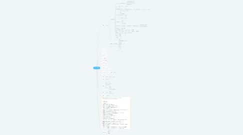 Mind Map: ネット集客