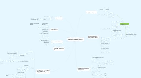 Mind Map: Brainstorming zur eTaRDiS