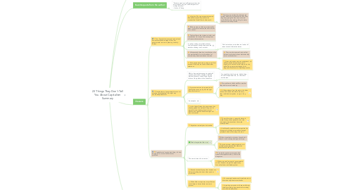 Mind Map: 23 Things They Don't Tell You About Capitalism Summary