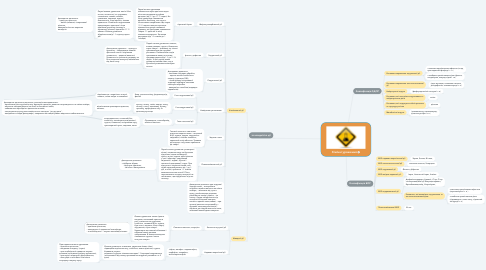 Mind Map: Хімічні ураження