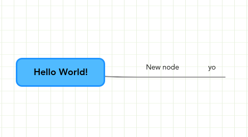 Mind Map: Hello World!