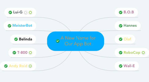 Mind Map: A New Name for Our App Bot