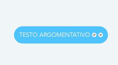 Mind Map: TESTO ARGOMENTATIVO