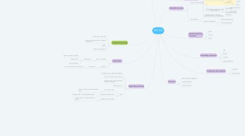 Mind Map: EPS 700