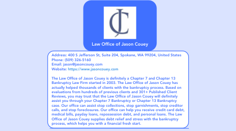 Mind Map: Law Office of Jason Couey