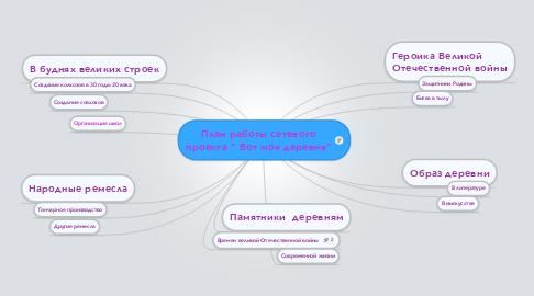 """Mind Map: План работы сетевого проекта """" Вот моя деревня"""""""