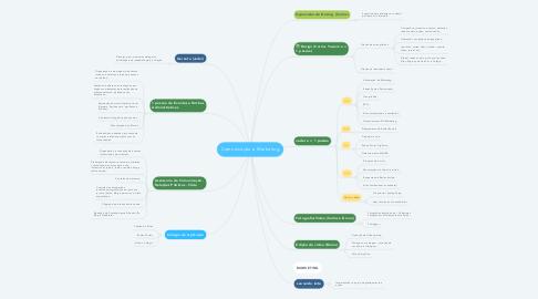 Mind Map: Comunicação e Marketing