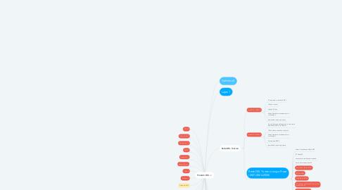 Mind Map: Produto DEL