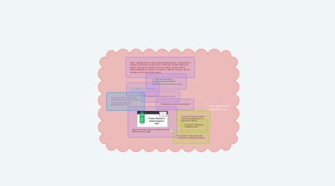 Mind Map: 1 клас. Українська мова (Письмо)