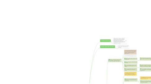 Mind Map: 60 Seconds & You're Hired Summary