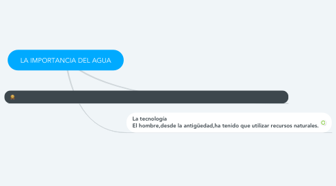 Mind Map: LA IMPORTANCIA DEL AGUA
