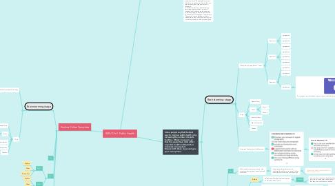 Mind Map: B20U17m1 Public Health