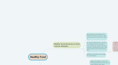 Mind Map: Healthy Food