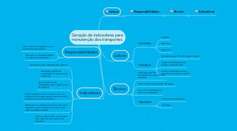 Mind Map: Geração de Indicadores para manutenção dos transportes.