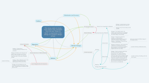 Mind Map: This essay seeks to study how Latour's key concepts from the text 'Down to Earth' is expressed in the design of a product design school.
