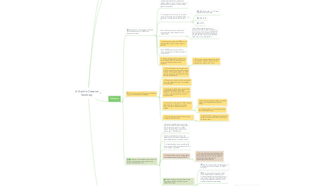 Mind Map: A Crack In Creation Summary