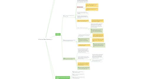 Mind Map: A Curious Mind Summary