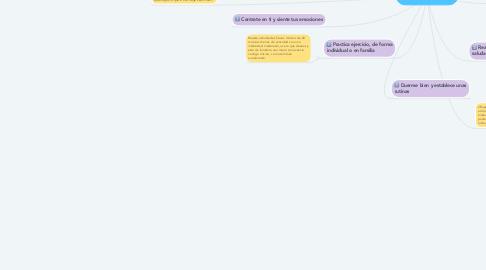 Mind Map: SALUD INTEGRAL
