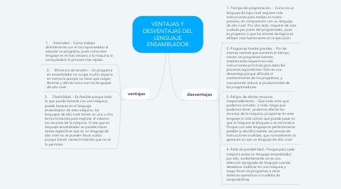 Mind Map: VENTAJAS Y DESVENTAJAS DEL LENGUAJE ENSAMBLADOR