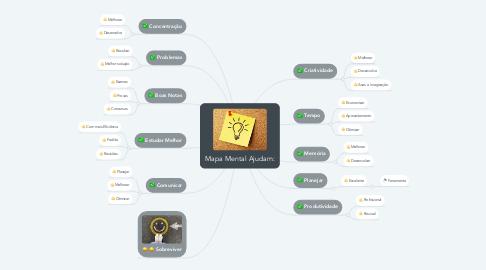 Mind Map: Mapa Mental Ajudam: