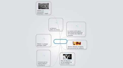 Mind Map: Le western
