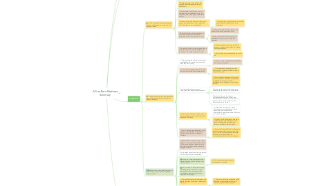 Mind Map: A First-Rate Madness Summary