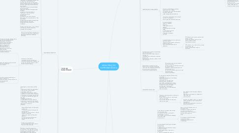 Mind Map: MANUTENÇÃO ELETROMECÂNICA