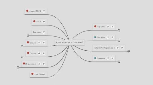 Mind Map: Куда полететь из Ростова?