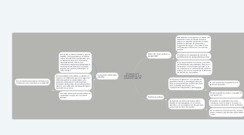 Mind Map: El impacto en la políticas públicas en la juventud del siglo XXI