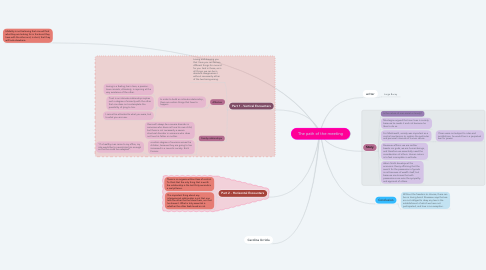 Mind Map: The path of the meeting
