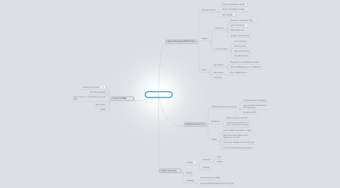 Mind Map: Mixed Martial Arts