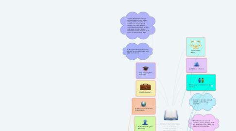 Mind Map: ÉTICA PROFESIONAL DOCENTE: UN  COMPROMISO PEDAGÓGICO  HUMANÍSTICO