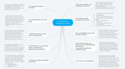 Mind Map: PODER EN LAS ORGANIZACIONES