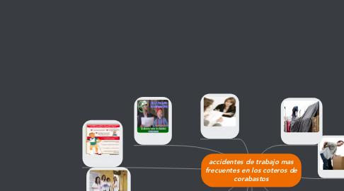 Mind Map: accidentes de trabajo mas frecuentes en los coteros de corabastos
