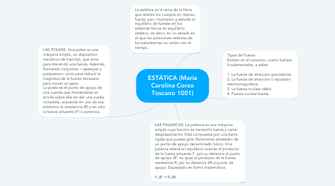 Mind Map: ESTÁTICA (Maria Carolina Corzo Toscano 1001)