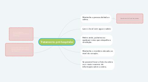 Mind Map: Tratamento pré-hospitalar
