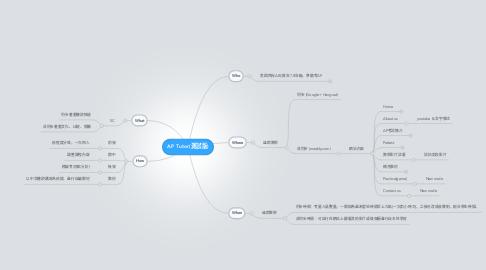 Mind Map: AP Tutor(測試版)