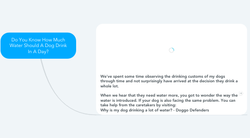 Mind Map: Do You Know How Much Water Should A Dog Drink In A Day?