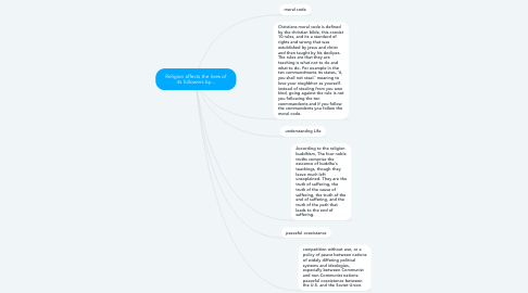 Mind Map: Religion affects the lives of its followers by...