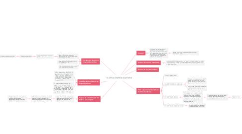 Mind Map: Química Analítica Qualitativa