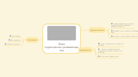 Mind Map: Виды коррекционно-развивающих игр
