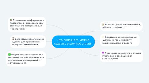 Mind Map: Что полезного можно сделать в режиме онлайн