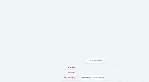 Mind Map: Long Game Work Optional Plan