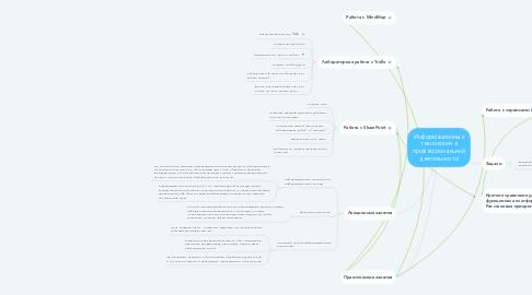Mind Map: Информационные технологии в профессиональной деятельности