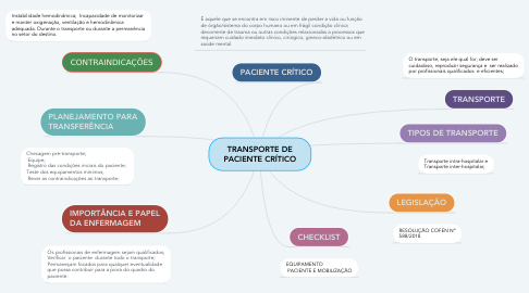 Mind Map: TRANSPORTE DE PACIENTE CRÍTICO