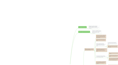 Mind Map: A People's History Of The United States Summary