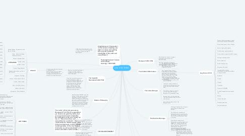 Mind Map: Unit 4 CH 10&11