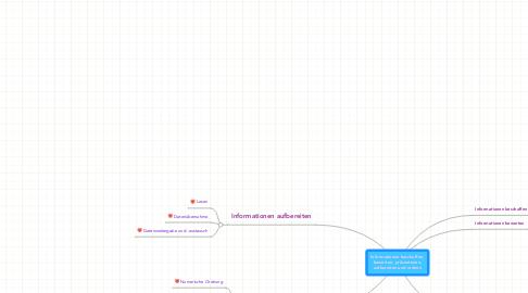 Mind Map: Informationen beschaffen,bewerten, präsentieren,aufbereiten und ordnen